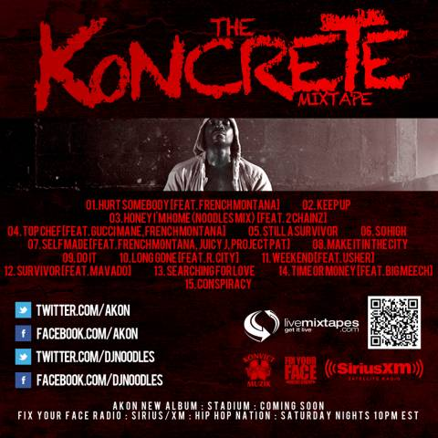 the konkrete back
