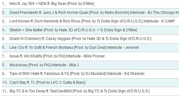 Ty Dolla $ign: Free TC - Music on Google Play